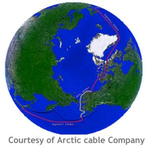 Map of submarine fiber optic cable