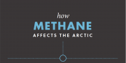 How Methane Affects the Arctic – Infographic