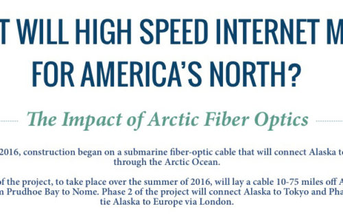 High-Speed Internet for America's North – Infographic