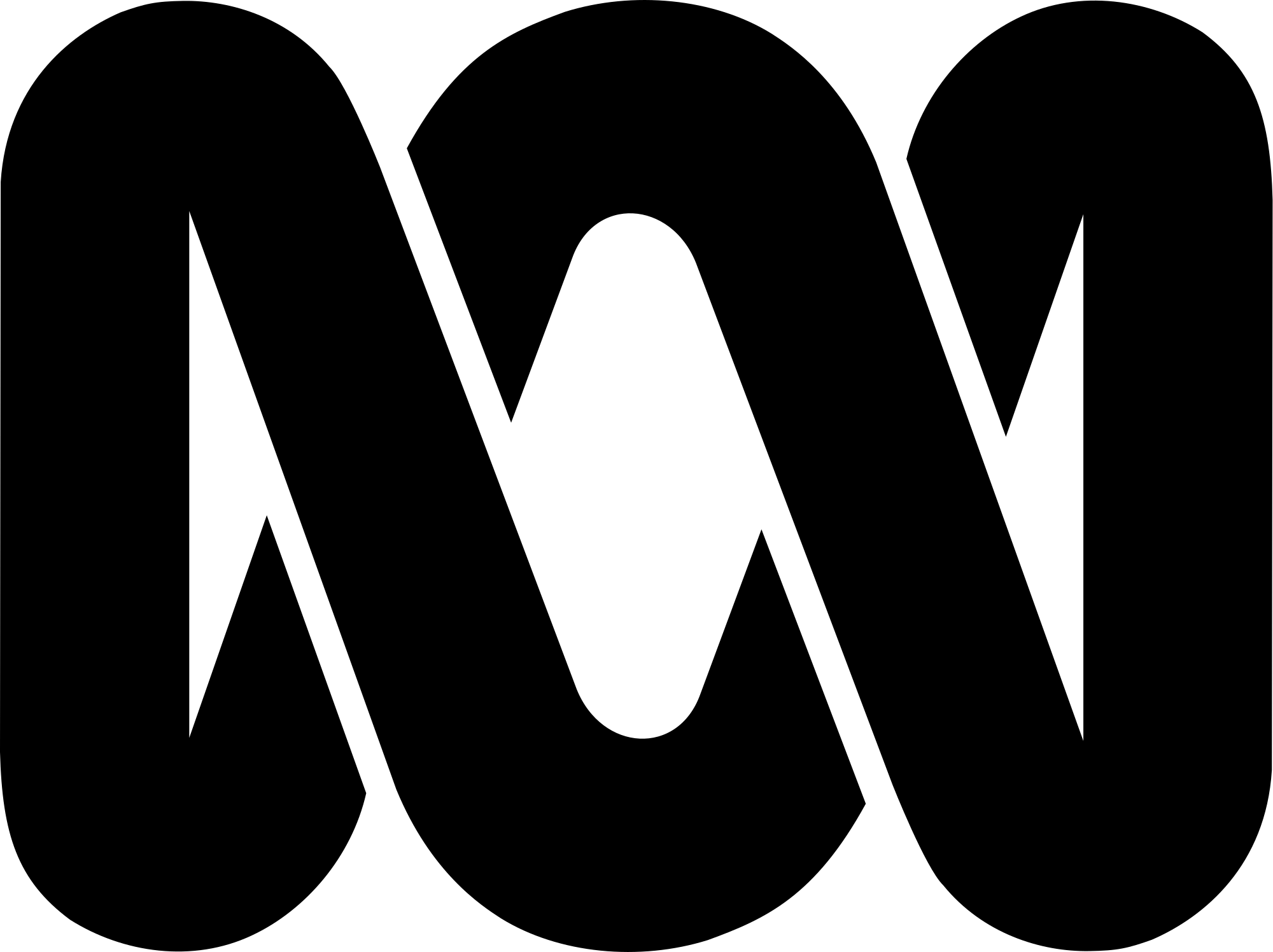 Logo of ABC Australia